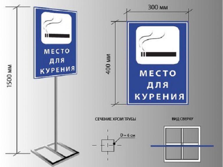 Требования к курительным комнатам на предприятии, как организовать место для курения